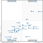 Magic Quadrant BI analytics 2017